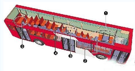 公交上易走光座位分布图以后坐公交要注意了
